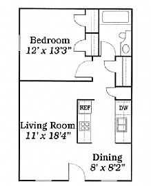 1 Bedroom For Cheap and Free Incentives at Carolina Crossing